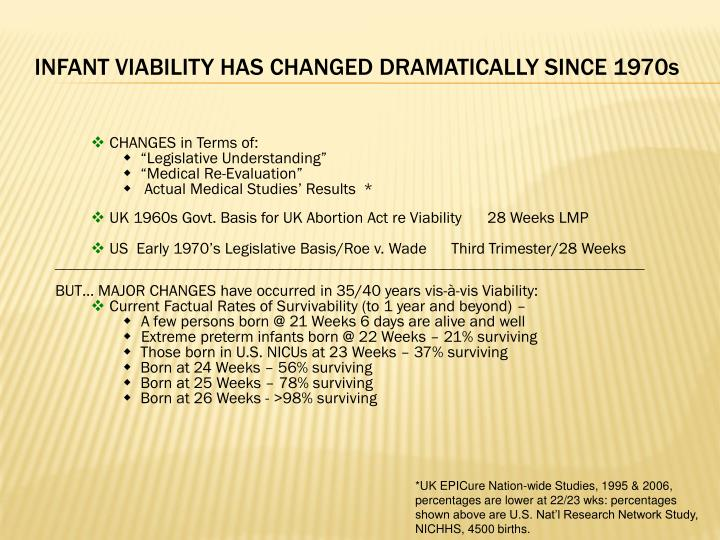 INFANT VIABILITY HAS CHANGED DRAMATICALLY SINCE 1970s