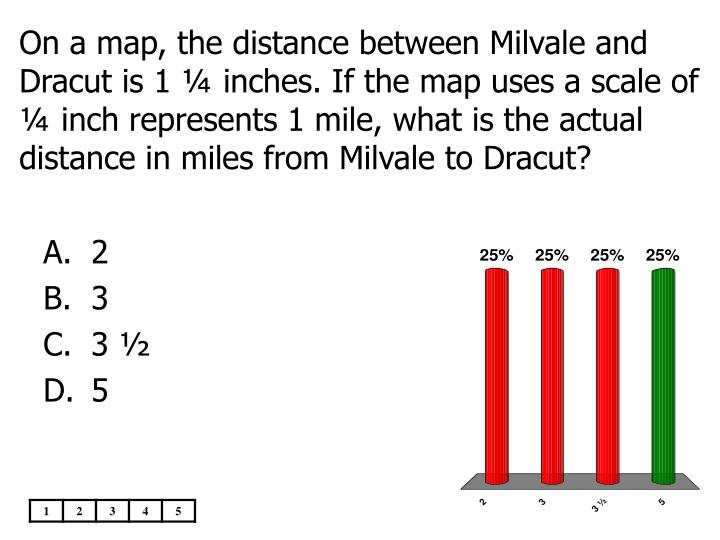 On a map, the distance between Milvale and Dracut is 1 ¼ inches. If the map uses a scale of ¼ inch represents 1 mile, what is the actual distance in miles from Milvale to Dracut?