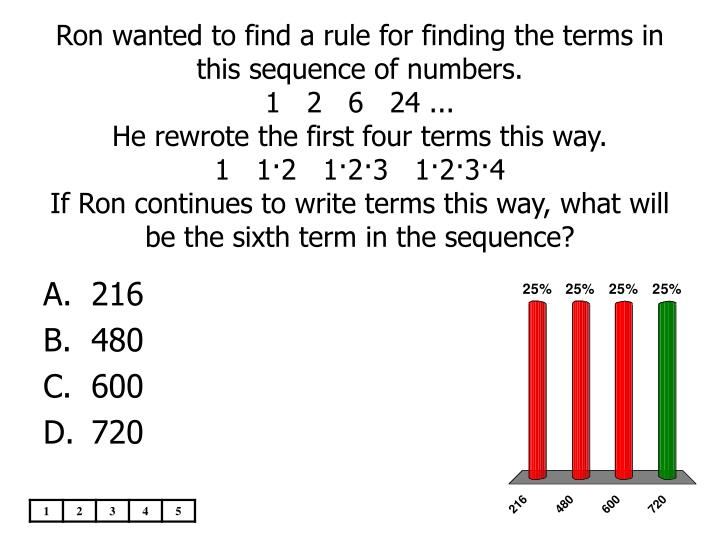Ron wanted to find a rule for finding the terms in this sequence of numbers.