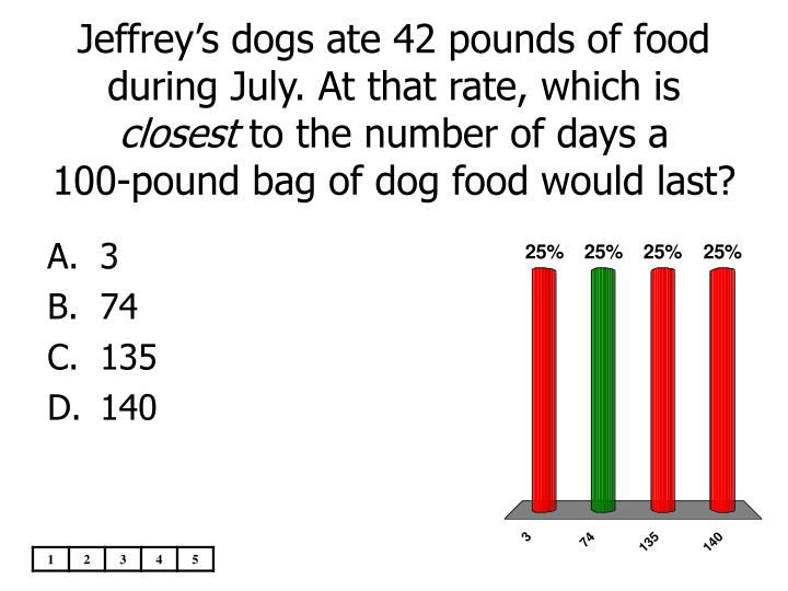Jeffrey's dogs ate 42 pounds of food