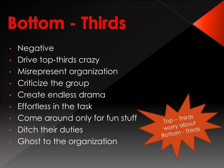 Bottom - Thirds