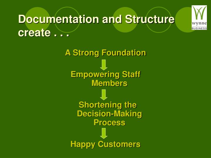 Documentation and Structure create . . .