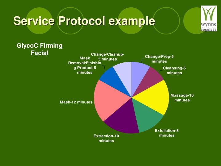 Service Protocol example