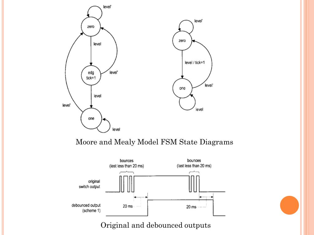 Ppt Moore And Mealy Model Fsm State Diagrams Powerpoint Debouncing Circuit In Switch Open Closed States Presentation Id2690793