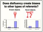 does disfluency create biases to other types of referents