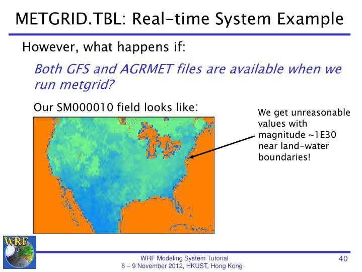 METGRID.TBL: Real-time System Example