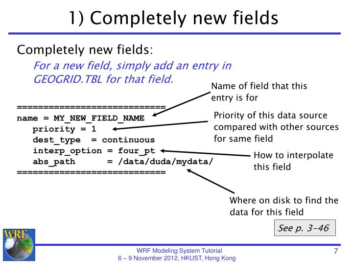 1) Completely new fields