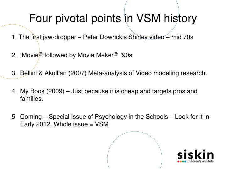 Four pivotal points in VSM history