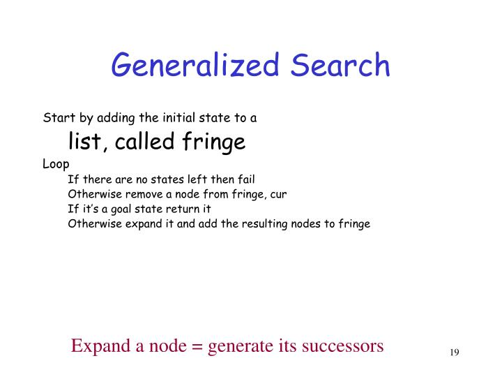 Generalized Search