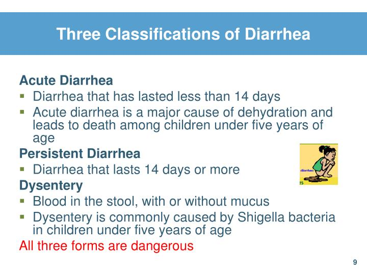 Three Classifications of Diarrhea