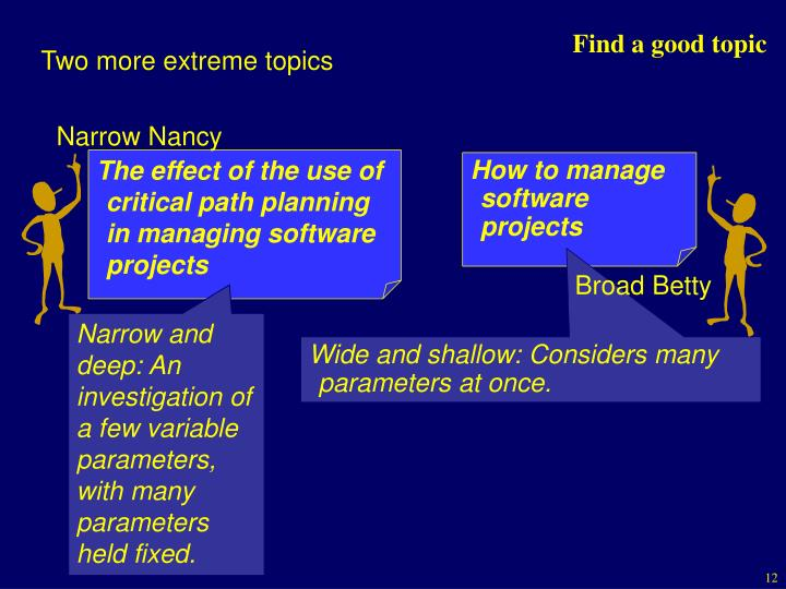 The effect of the use of critical path planning in managing software projects