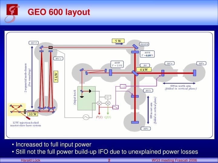 Geo 600 layout