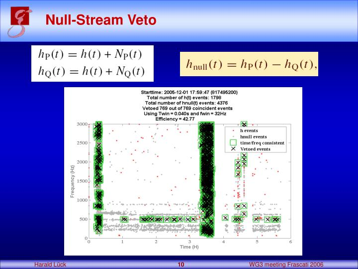 Null-Stream Veto