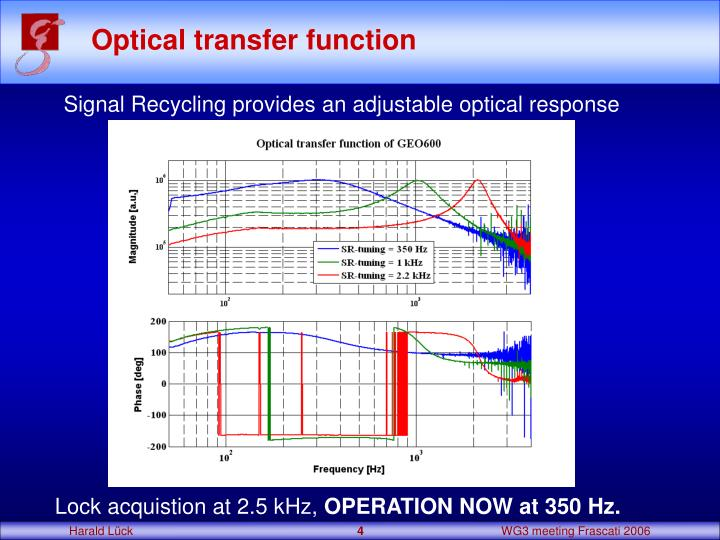 Optical transfer function