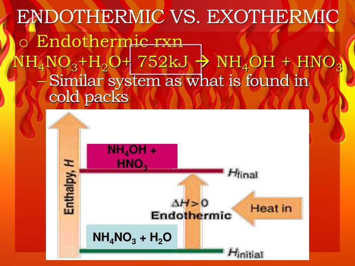 ENDOTHERMIC VS. EXOTHERMIC