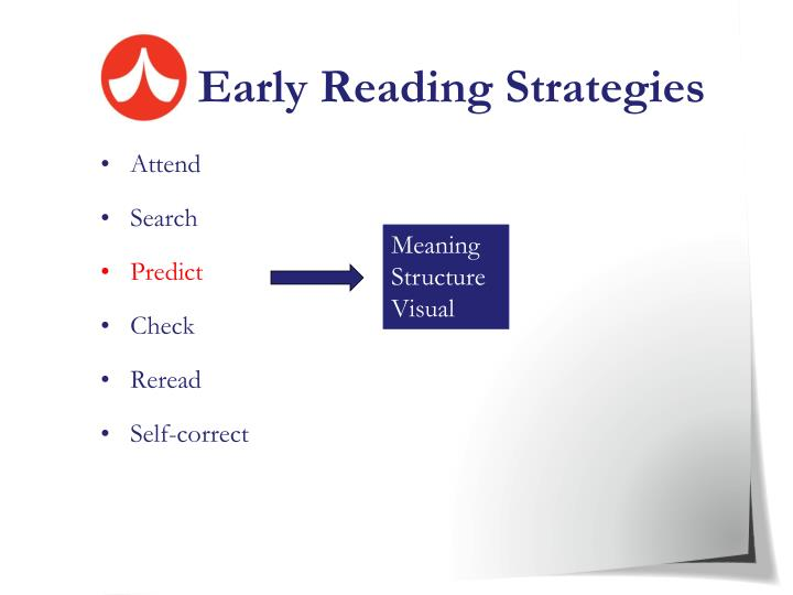Early Reading Strategies