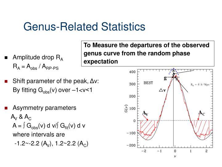 Genus-Related Statistics
