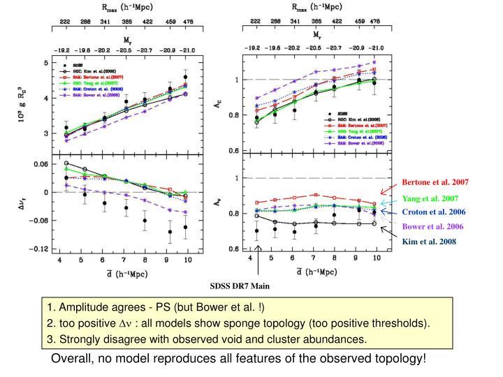 Bertone et al. 2007