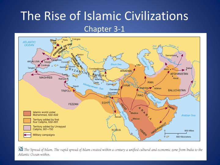 the rise of islamic civilizations chapter 3 1