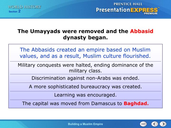 The Umayyads were removed and the