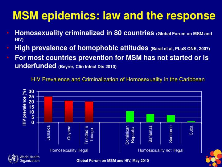 MSM epidemics: law and the response