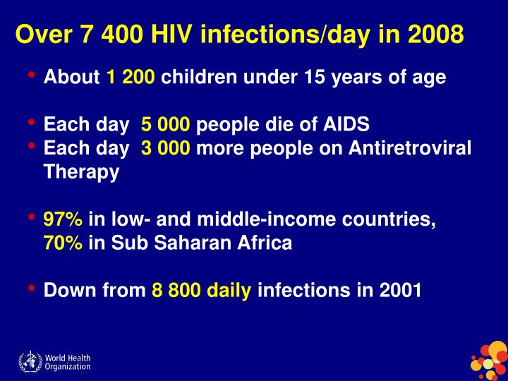 Over 7 400 HIV infections/day in 2008