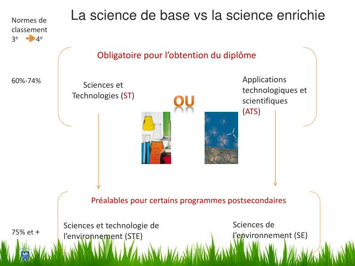 La science de base vs la science enrichie