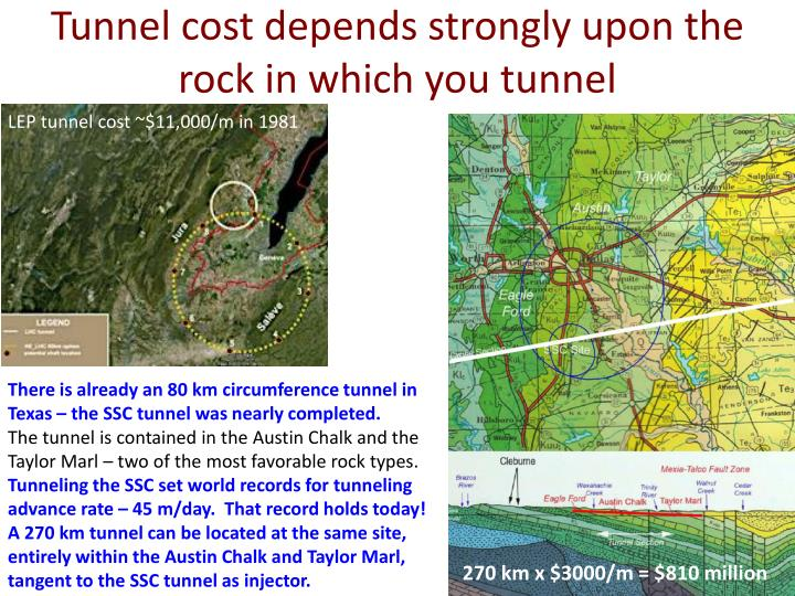 Tunnel cost depends strongly upon the rock in which you tunnel