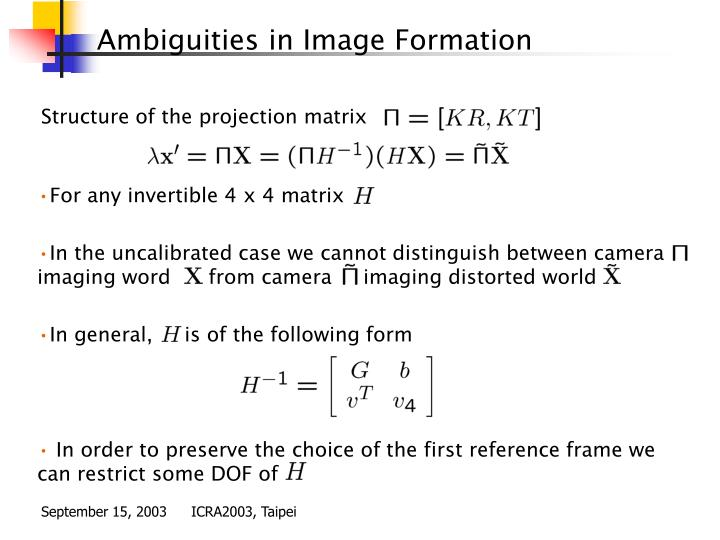 Ambiguities in Image Formation