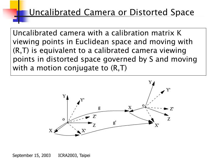 Uncalibrated Camera or Distorted Space