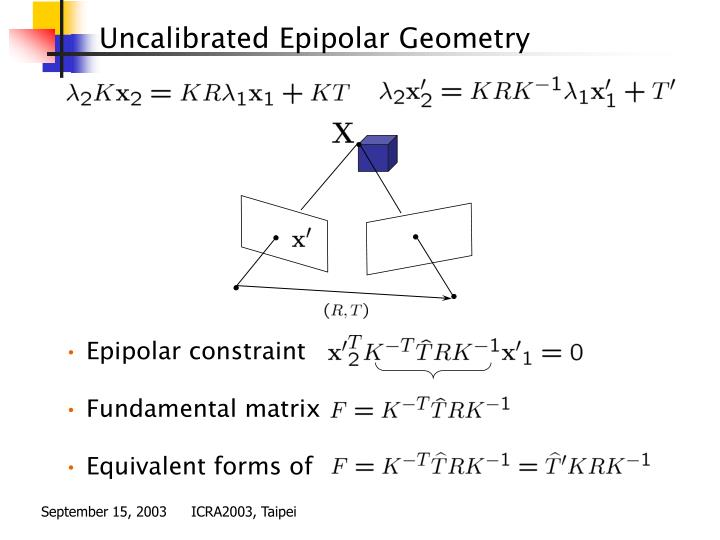 Epipolar constraint