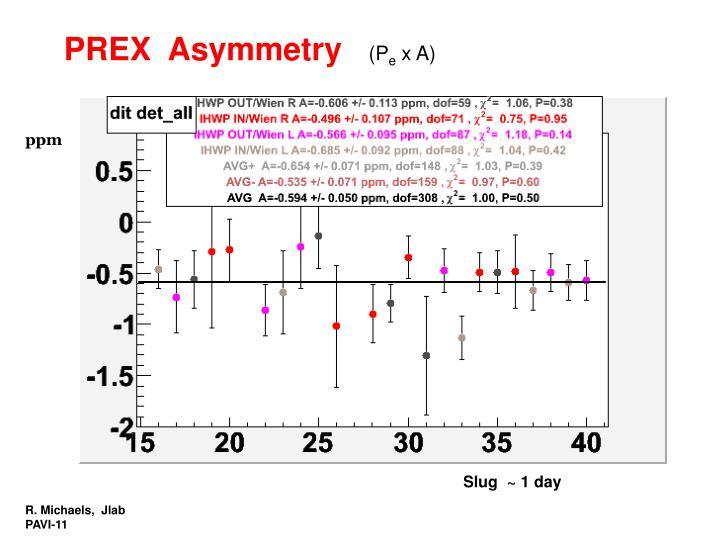 PREX  Asymmetry