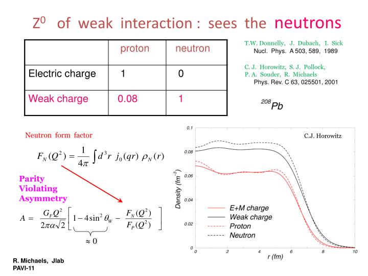 Z 0 of weak interaction sees the neutrons