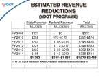estimated revenue reductions vdot programs