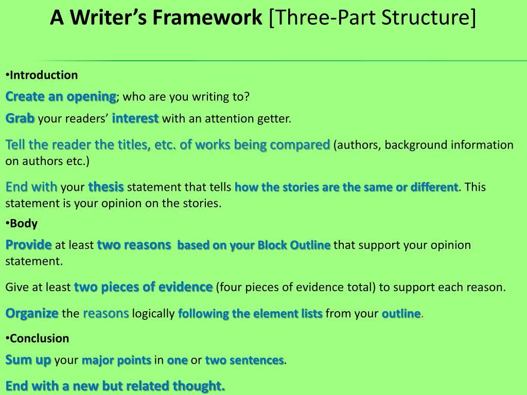 Essay on writing