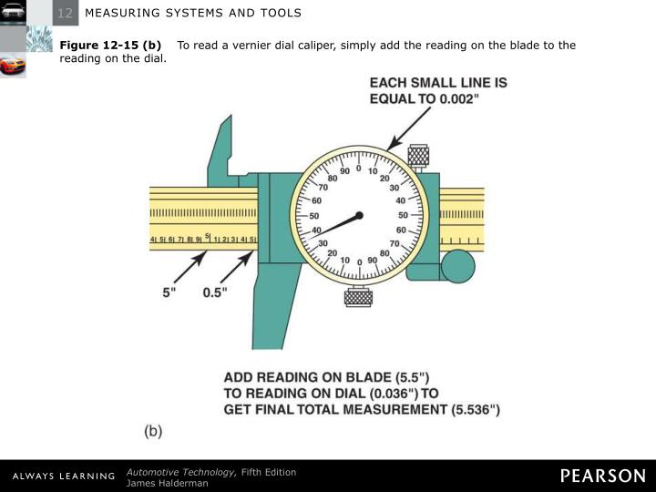 Figure 12-15 (b)