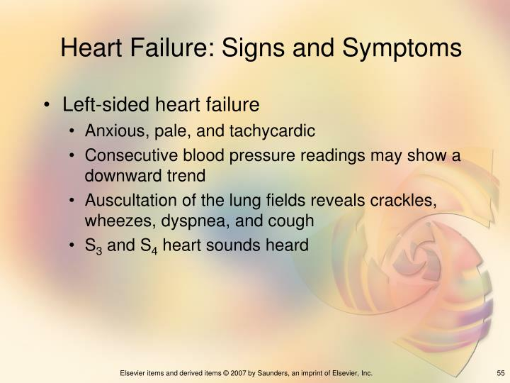 Heart Failure: Signs and Symptoms