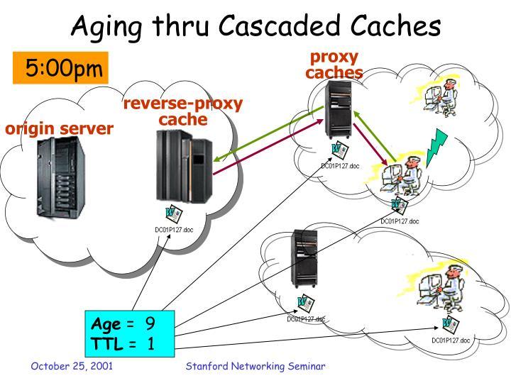 Aging thru Cascaded Caches