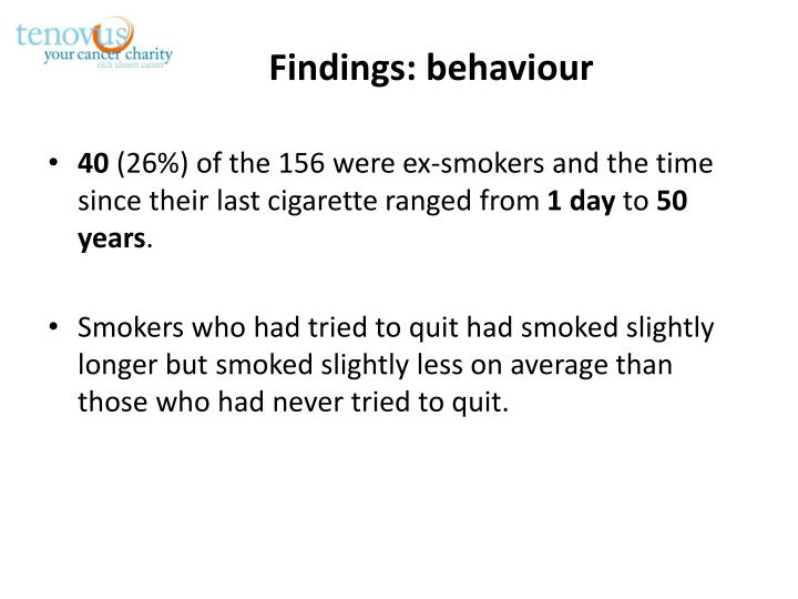Findings: behaviour