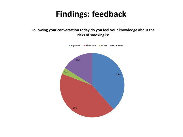 Findings: feedback