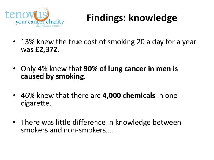 Findings: knowledge