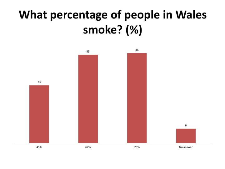 What percentage of people in Wales smoke