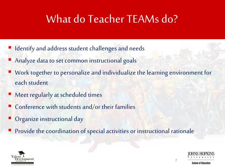 What do Teacher TEAMs do?