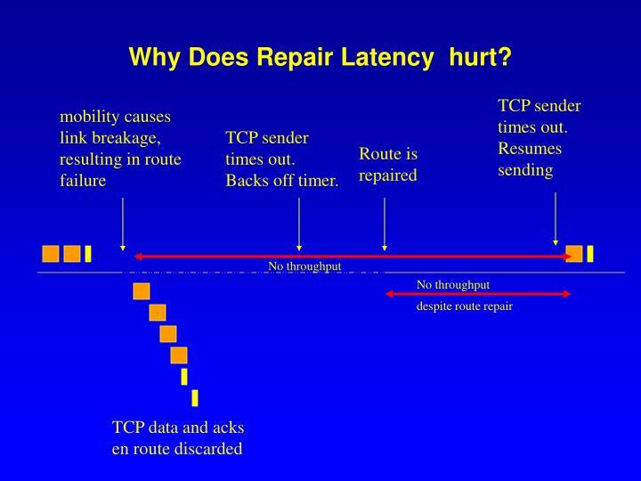 TCP sender