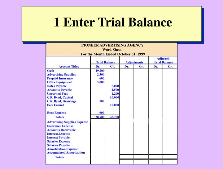 the trial balance for pioneer advertising agency is shown in illustration 3 3 p 98 in lieu Mcleodgamingcom may be unresponsive at times between approximately 9am-5pm est on april 18th, 2018 mgn may have a few hiccups during the day.