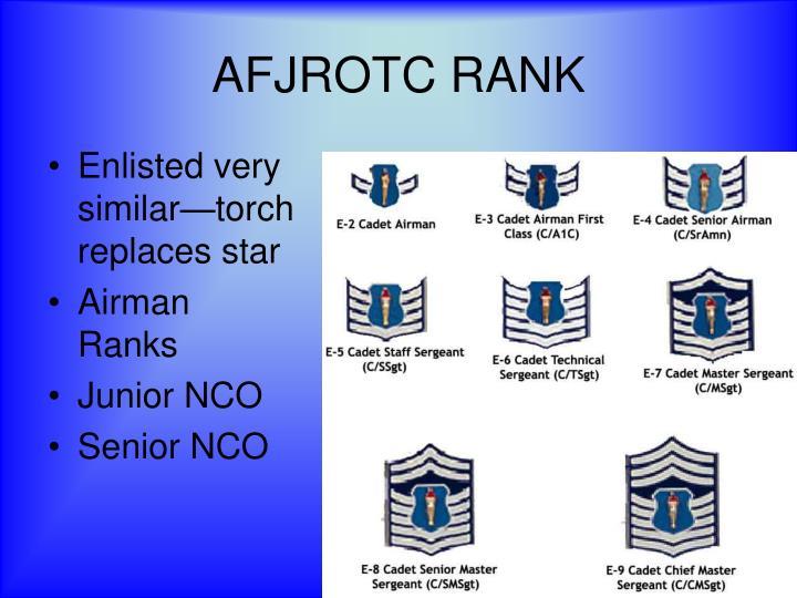 AFJROTC RANK
