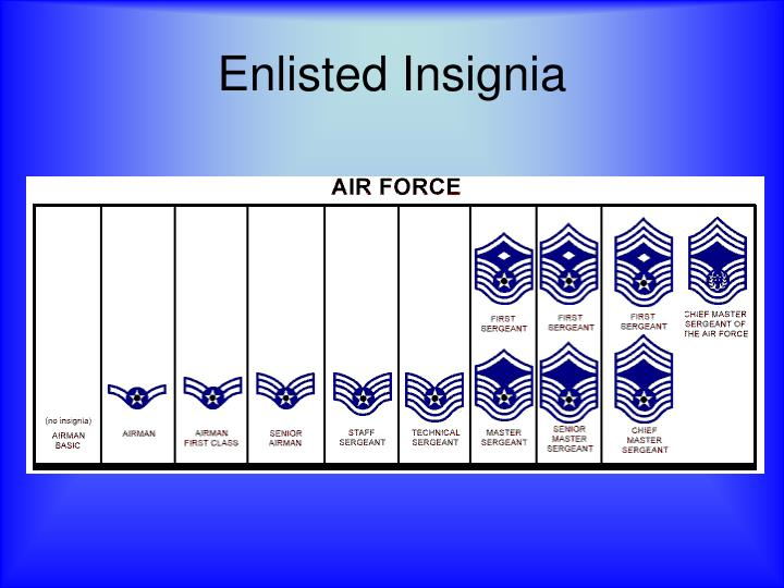 Enlisted Insignia
