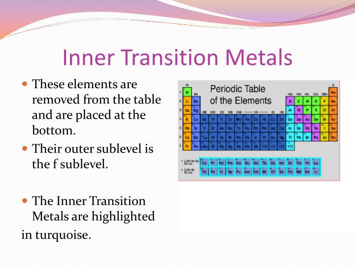 Ppt the periodic table powerpoint presentation id2695636 inner transition metals urtaz Choice Image