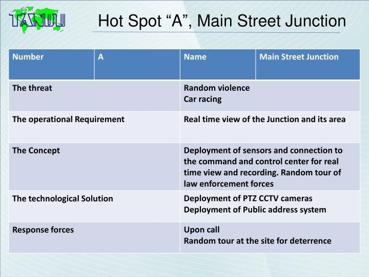 """Hot Spot """"A"""", Main Street Junction"""