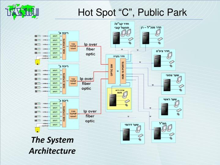 """Hot Spot """"C"""", Public Park"""